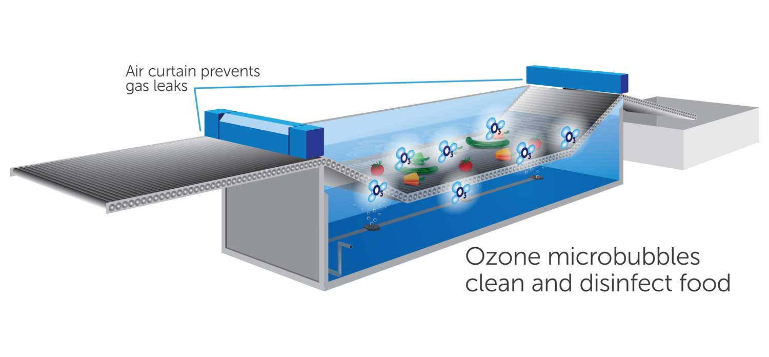 Nebula Ozone Wet Ozone Disinfection
